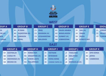 Indonesia group Australia-China in U-23 Asian Cup Qualification 2022